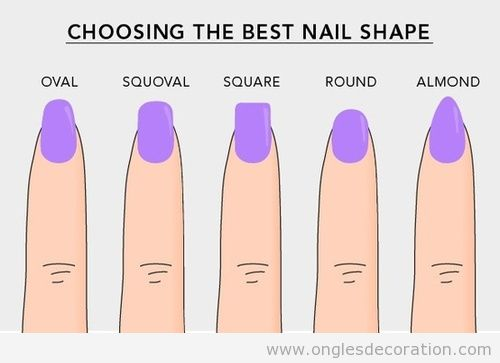 Differentes formes couper les ongles