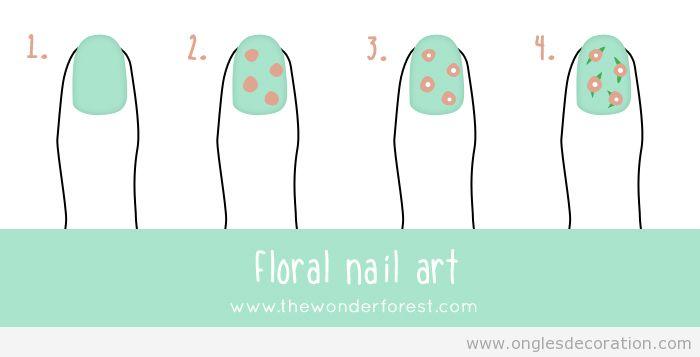 Tuto pas à pas, dessin florale sur ongles