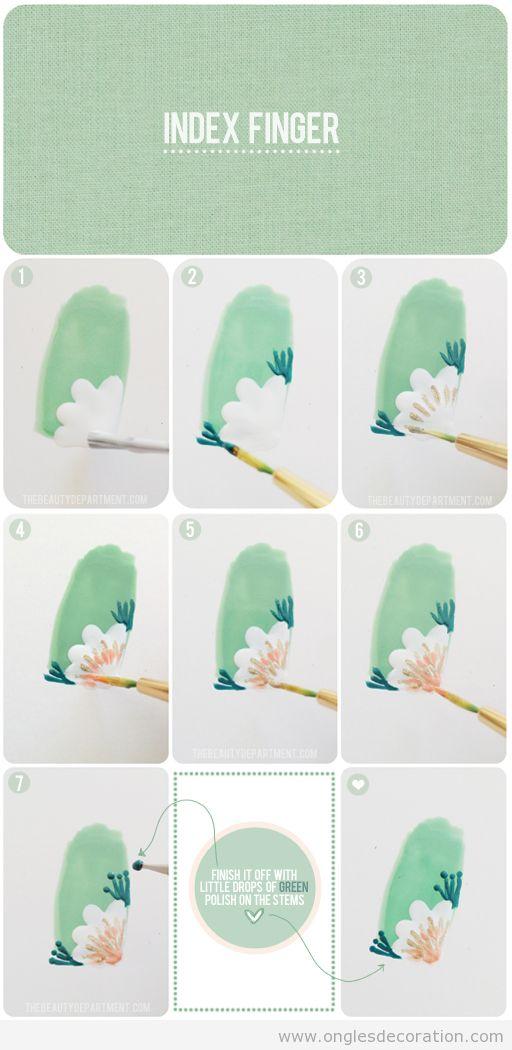 Tuto, comment dessiner fleur sur ongles