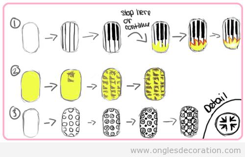 Trois dessins sur ongles pas à pas